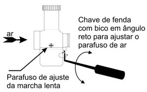 carburacao-2-regulagem-2