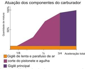 carburacao-2-regulagem-4